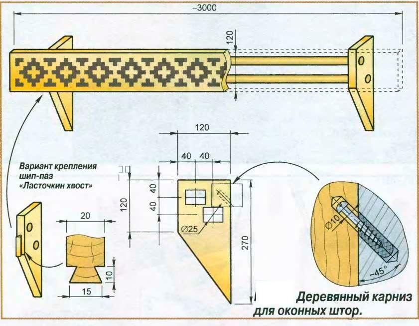 Схема сборки кованых карнизов