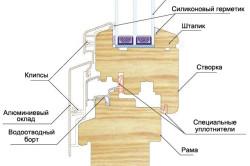 Схема деревянного уголка в алюминиевом окладе