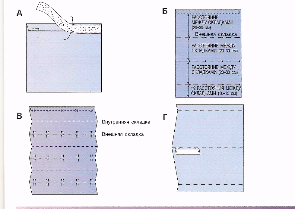 Схема изготовления римской