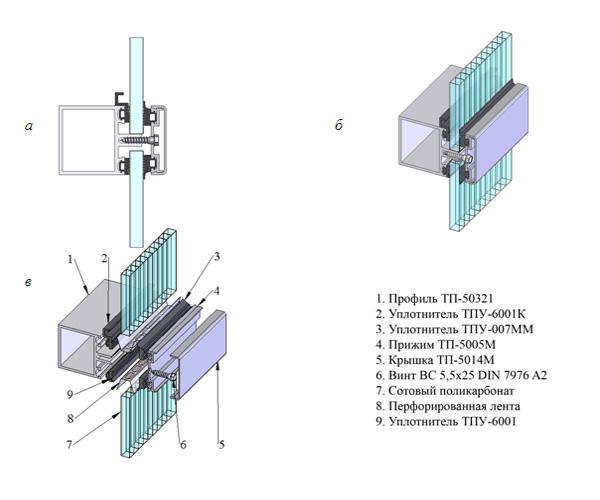 Схема крепления окна из