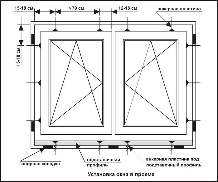Схема установки пластиковых окон фото 700