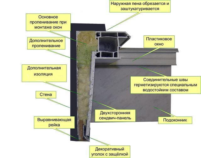 Схема монтажа внутреннего