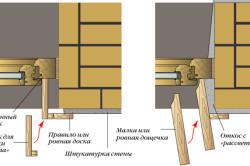 Схема оштукатуривания откосов