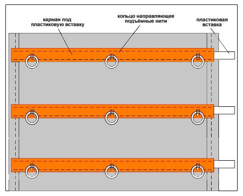 Схема пошива римской шторы