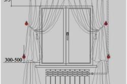 Схема расположения гардин для штор
