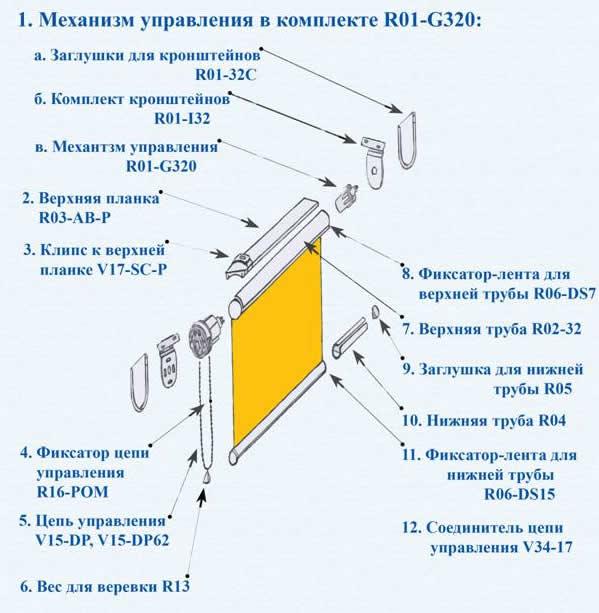 Схема сборки рулонной шторы из