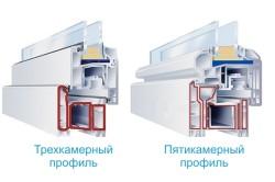 Схема трехкамерного и пятикамерного профилей