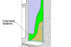 Схема укладки пароизоляции откоса и монтажа листов гипсокартона