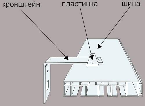 Схема установки карниза