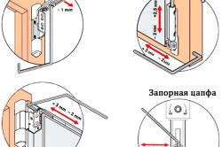 Схема устройства петель пластиковых окон