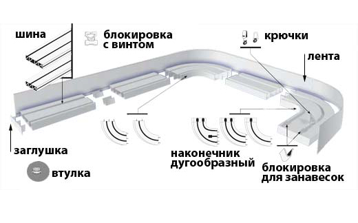Схема устройства потолочного