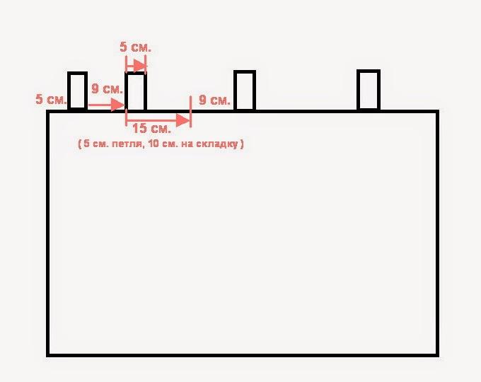 Схема устройства шторы на