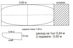 Схема выкройки подхвата для штор