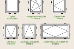 Технология монтажа деревянного окна