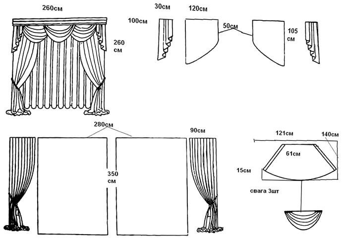 Выкройки пошив шторы