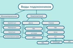 Как установить подоконник пвх