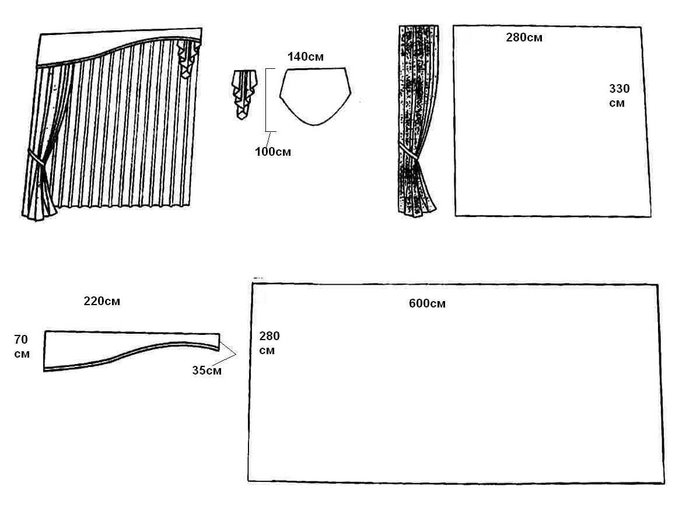 Схема штор с жестким