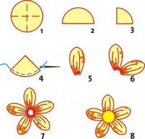 Цветы из атласа своими руками