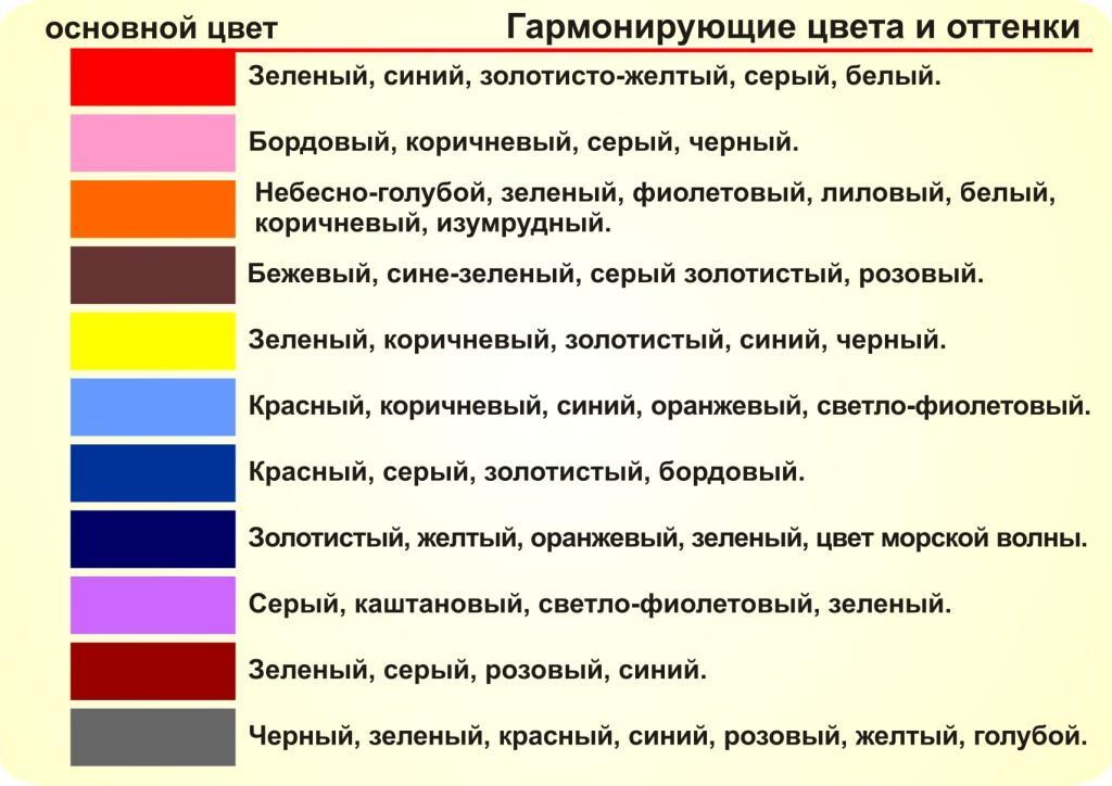 Сочетание цветов в одежде. Фото. Таблица.