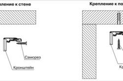 Как установить горизонтальные жалюзи