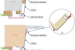 Схема монтажа наличника и откоса