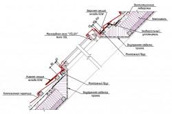 Схема монтажа мансардного окна