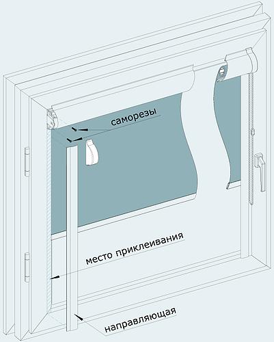 Схема монтажа шторы на