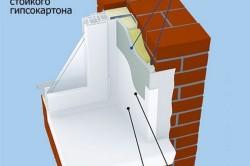 Схема устройства наружных откосов