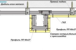 Схема ниши