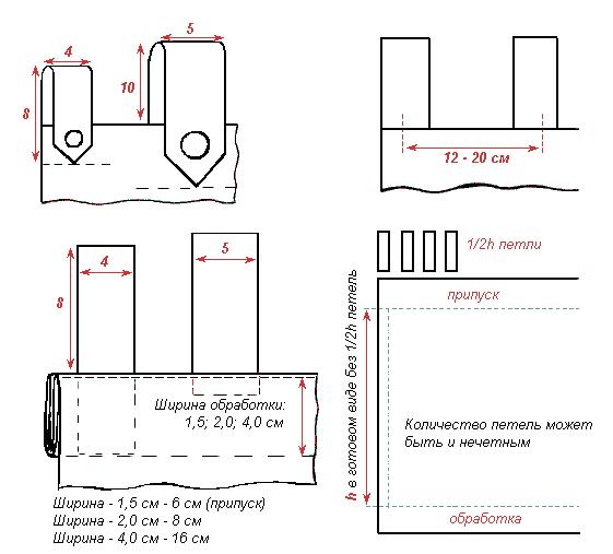 Схема пошива штор на петлях