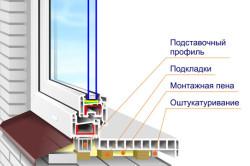 Установка подоконника для пластикового окна