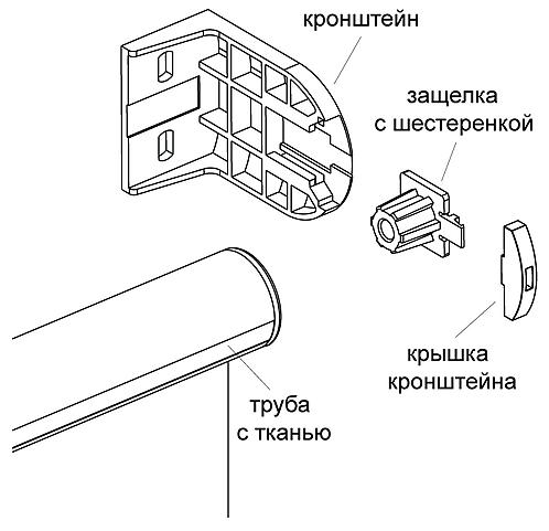Схема сборки рулонных жалюзи