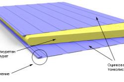 Схема устройства сэндвич-панели