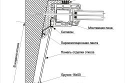 Схема монтажа пластиковых откосов