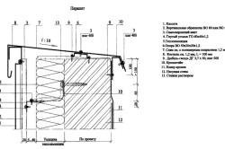 Схема парапета с утеплением