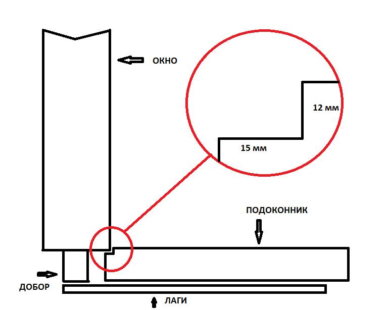 Схема крепления деревянного