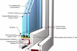 Устройство профиля пластикового окна