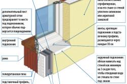Схема устройства подоконника