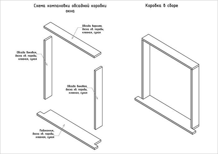 коробки деревянного окна