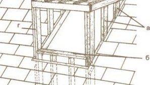 65 основе гидроизоляция cr цементной ceresit на
