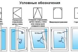 Условные обозначения металлопластиковых окон