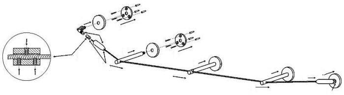 Схема установки струнного