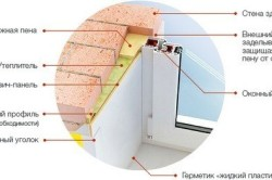 Схема установки металлопластикового окна