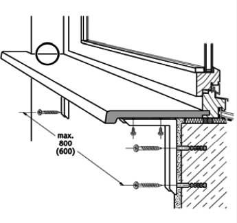 Монтаж подоконника: изготовление подоконников из пластика, д.