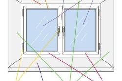 Схема устройства окна
