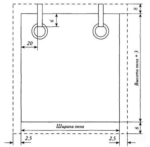 Как изготовить рулонные шторы своими руками 62
