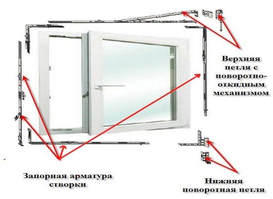 эскизы пластиковых окон: