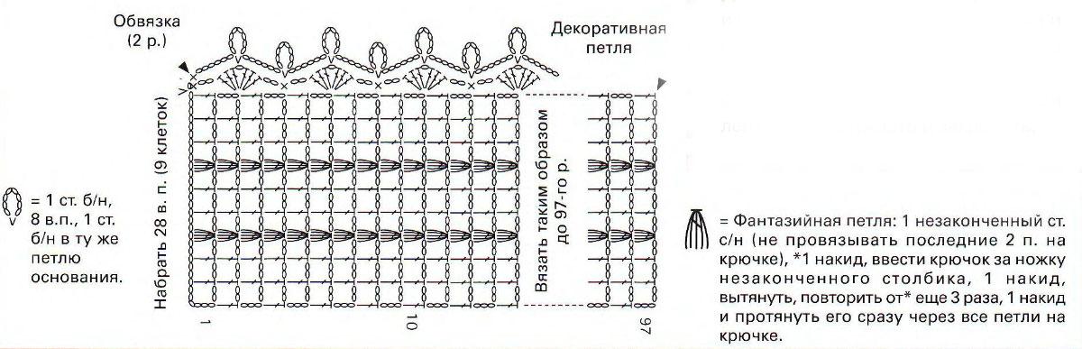 Схема вязания кухонных занавесок крючком