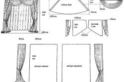 Как сделать гардину для штор своими руками