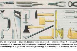 Инструменты для изготовления деревянных наличников